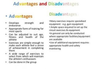 Circuit Training Method: Meaning, Characteristics, Examples, Aims, Advantages, How to increase load in Circuit Training